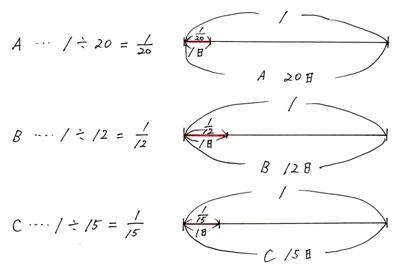 割合を使って1(応用問題)の解...